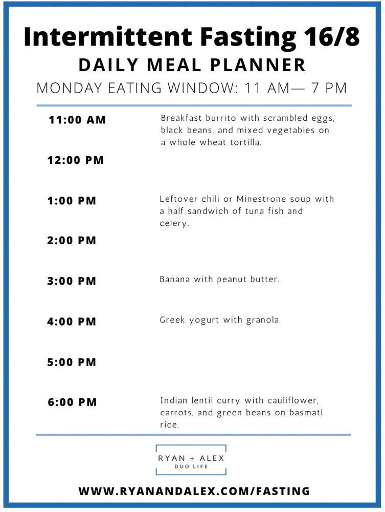 Intermittent Fasting Meal Plan Ryan and Alex Duo Life Intermittent Fasting 16-8 Meal Plan Monday