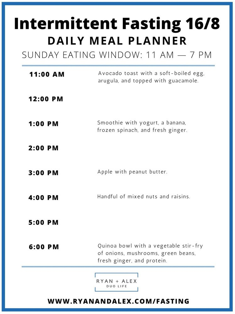 Intermittent Fasting Meal Plan Ryan and Alex Duo Life Intermittent Fasting 16-8 Meal Plan Sunday