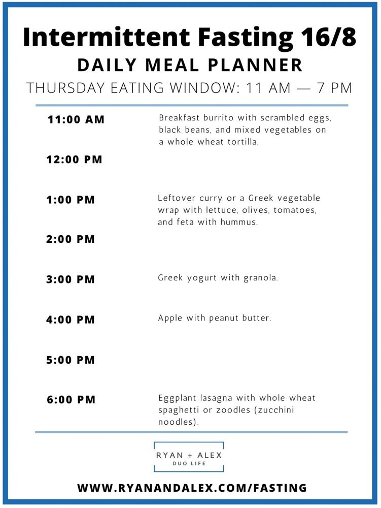 Intermittent Fasting Meal Plan Ryan and Alex Duo Life Intermittent Fasting 16-8 Meal Plan Thursday