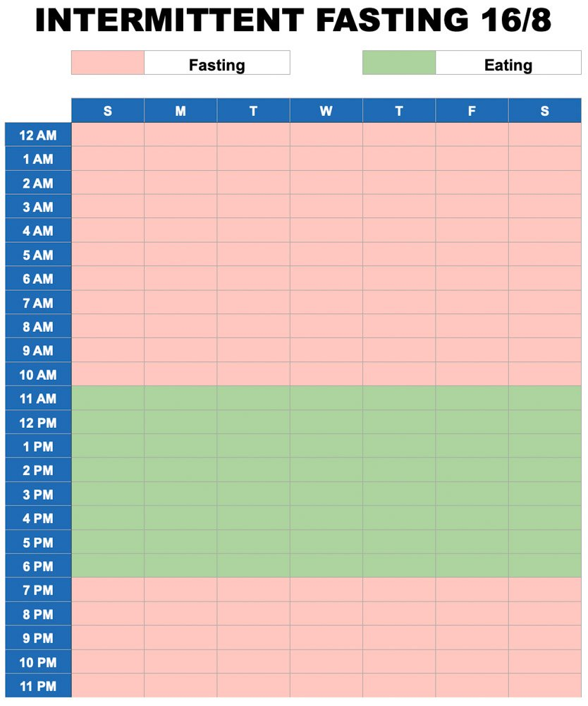 Intermittent Fasting Meal Plan Ryan and Alex Duo Life Intermittent Fasting 16-8 Schedule