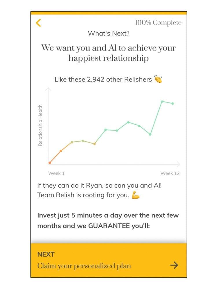 Relish App Relationship Health Score Improvement Graph